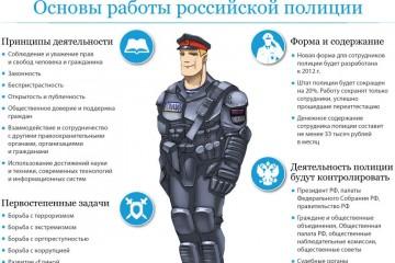Минюст подсчитал: адекватная компенсация за пытки – 20 тысяч рублей