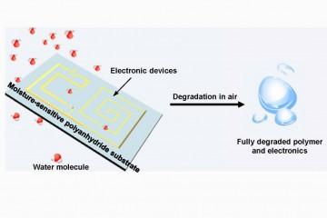 Ученые создали электронику, исчезающую в воздухе