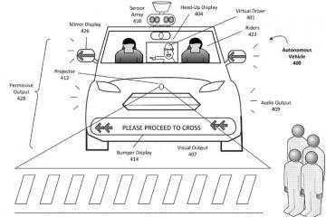 Беспилотные автомобили учатся общению с пешеходами