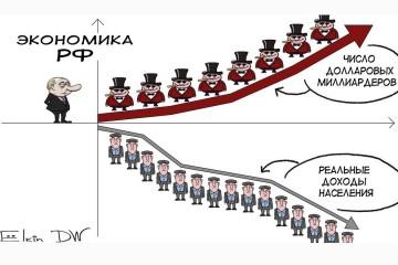 Налоги с россиян поднимут на 4 трлн, эксперты предупреждают о налоговой ловушке