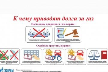 Россияне уже не могут платить даже за газ