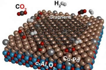 CO² удалось превратить непосредственно в графен