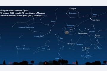 Этой ночью пройдет самое значительное в новом году затмение Луны в РФ